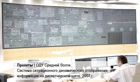ОДУ Средней Волги. Система ситуационного динамического отображения информации на диспетчерском щите. 2007 г.